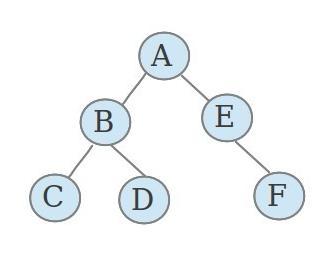 《C# 表达式树 创建、生成、使用、lambda转成表达式树~表达式树的知识详解》