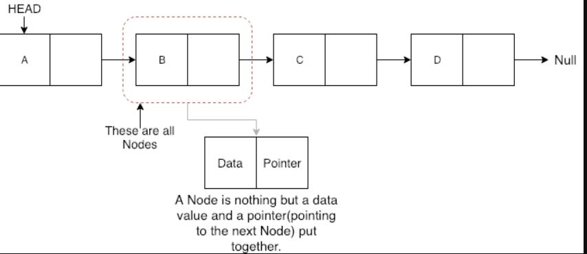 《003线性表的定义和基本操作》